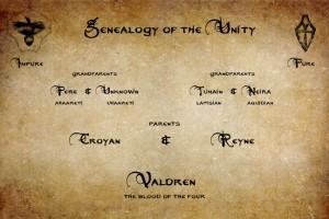 genealogy of the unity